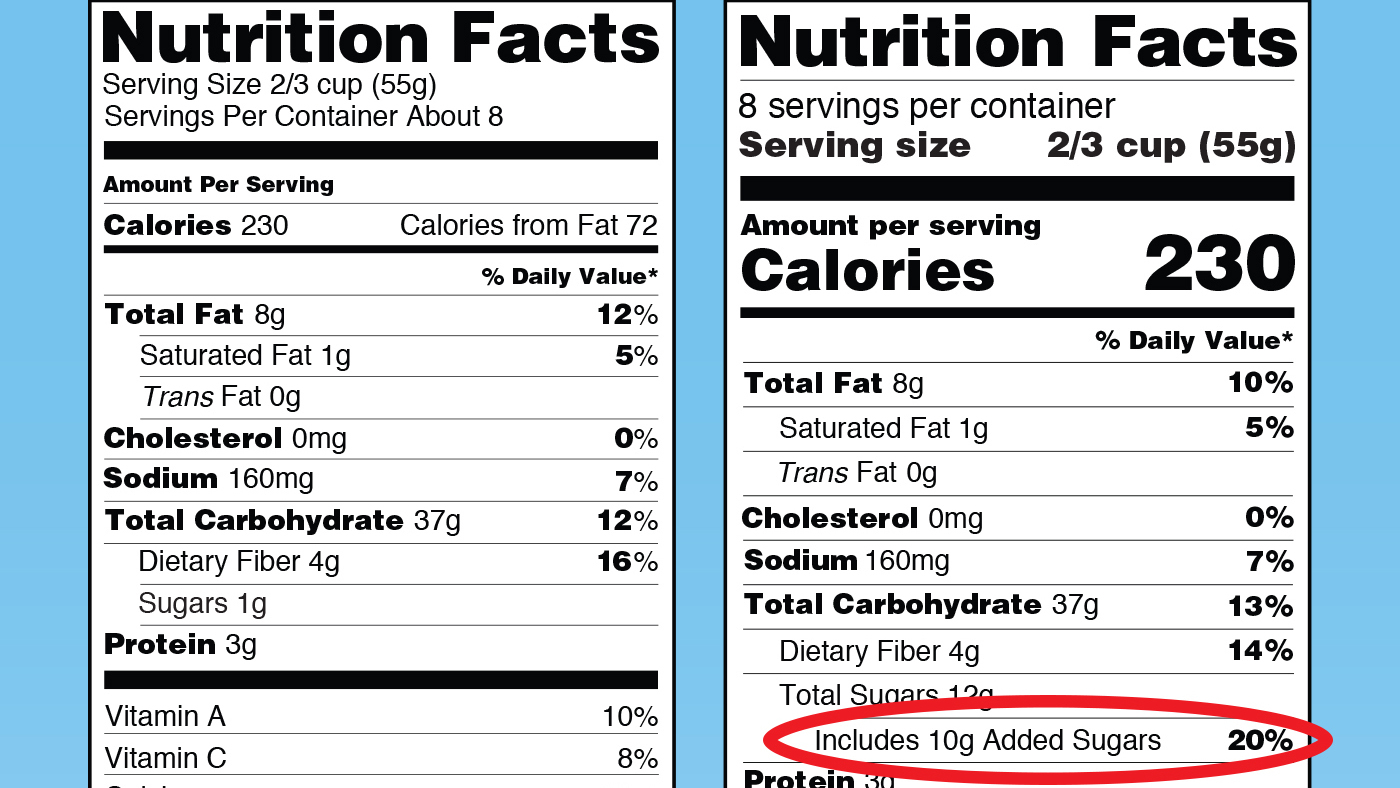 How To Read Food Labels Uk